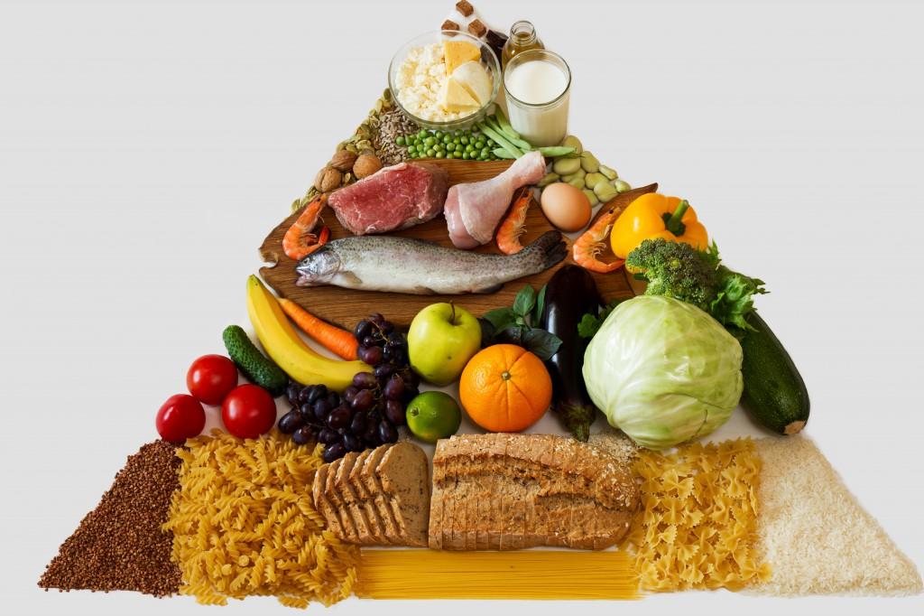 Как рассчитать калории для похудения калькулятор онлайн